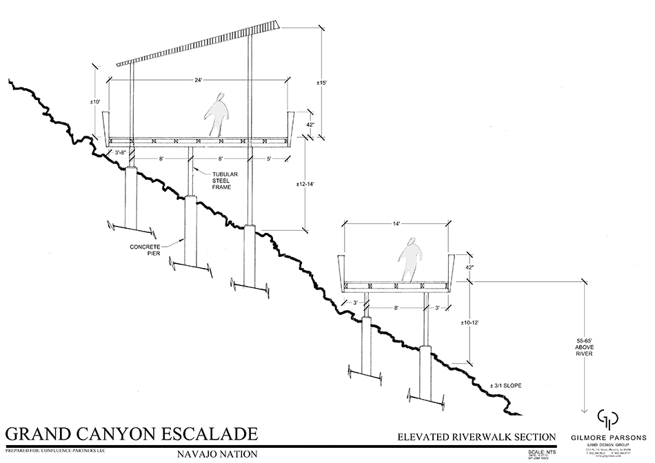 Riverwalk Elevation Profile Cross Sections